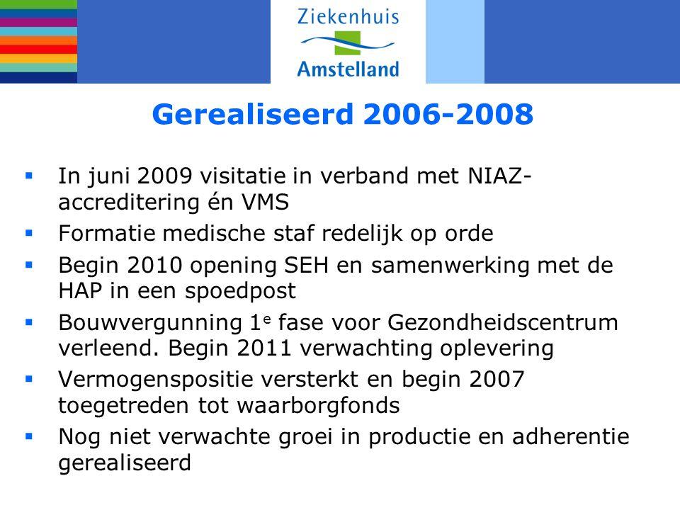 Gerealiseerd 2006-2008  In juni 2009 visitatie in verband met NIAZ- accreditering én VMS  Formatie medische staf redelijk op orde  Begin 2010 opening SEH en samenwerking met de HAP in een spoedpost  Bouwvergunning 1 e fase voor Gezondheidscentrum verleend.