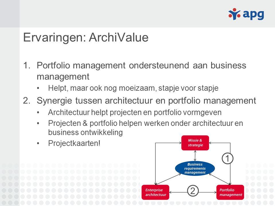 Ervaringen: ArchiValue 1.Portfolio management ondersteunend aan business management Helpt, maar ook nog moeizaam, stapje voor stapje 2.Synergie tussen