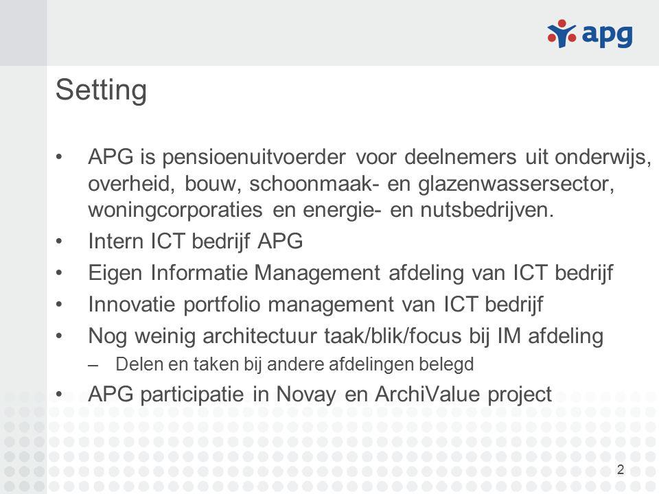 3 ArchiValue: de APG case Case 2011: Het initi ë ren en organiseren van een domein architectuur t.o.v.