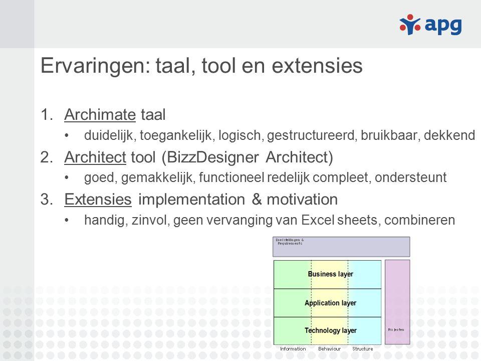 Ervaringen: taal, tool en extensies 1.Archimate taal duidelijk, toegankelijk, logisch, gestructureerd, bruikbaar, dekkend 2.Architect tool (BizzDesign