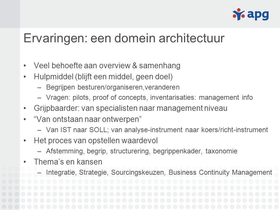 Ervaringen: een domein architectuur Veel behoefte aan overview & samenhang Hulpmiddel (blijft een middel, geen doel) –Begrijpen besturen/organiseren,v