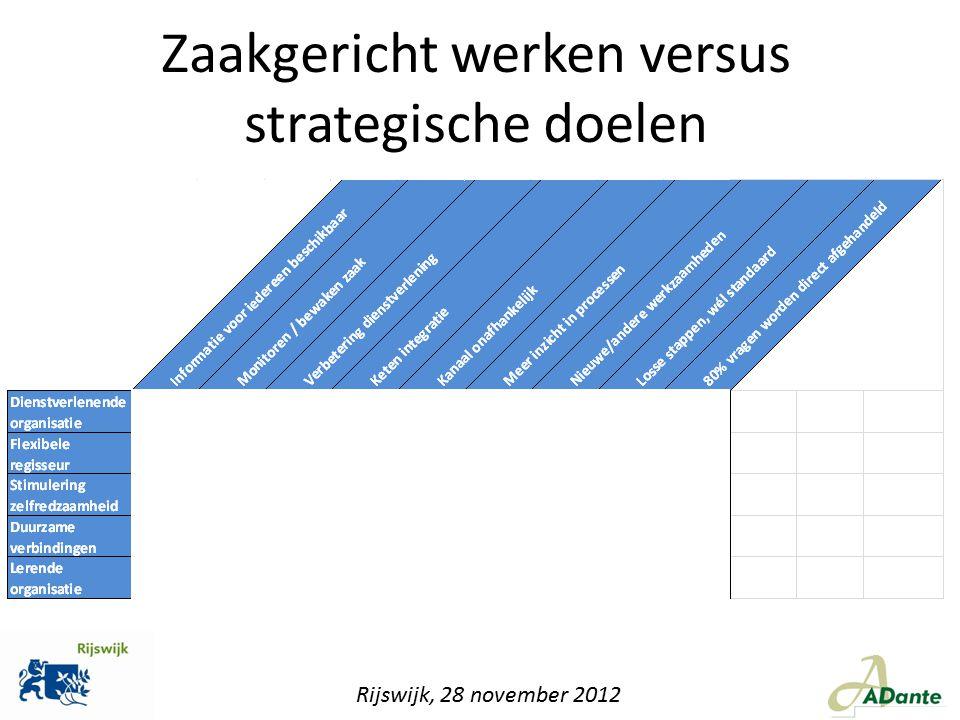 Zaakgericht werken versus strategische doelen Rijswijk, 28 november 2012