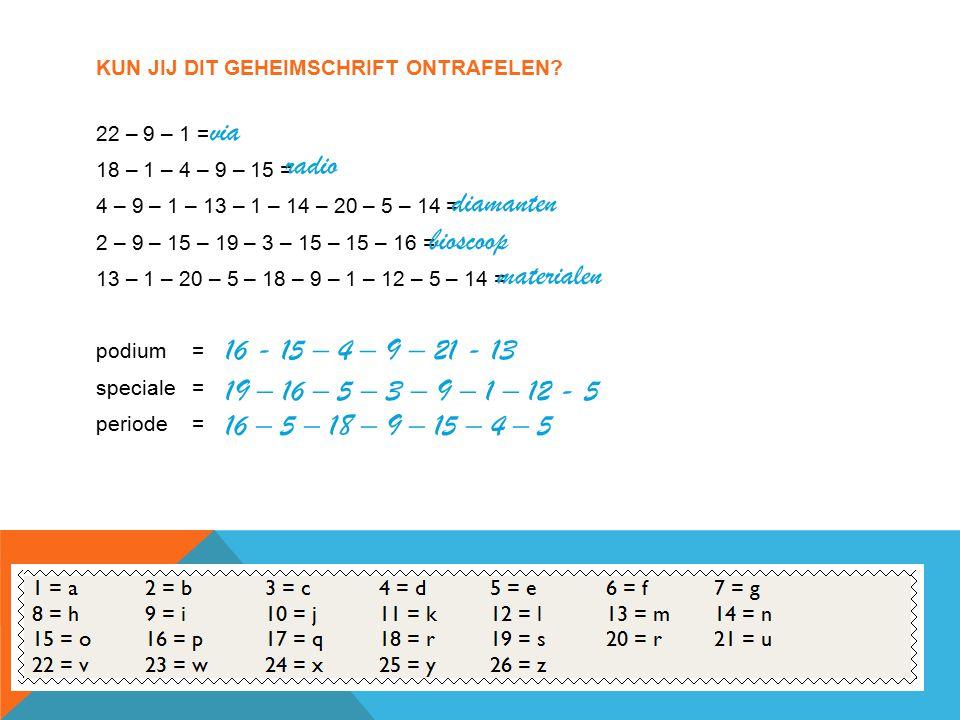 KUN JIJ DIT GEHEIMSCHRIFT ONTRAFELEN? 22 – 9 – 1 = 18 – 1 – 4 – 9 – 15 = 4 – 9 – 1 – 13 – 1 – 14 – 20 – 5 – 14 = 2 – 9 – 15 – 19 – 3 – 15 – 15 – 16 =