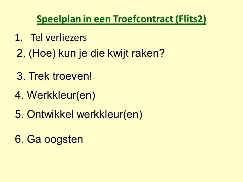 Speelplan in een Troefcontract (Flits2) 1.Tel verliezers 2. (Hoe) kun je die kwijt raken? 3. Trek troeven! 4. Werkkleur(en) 5. Ontwikkel werkkleur(en)