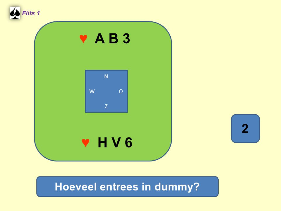 ♥ A B 3 Flits 1 ♥ H V 6 Hoeveel entrees in dummy? N W O Z 2