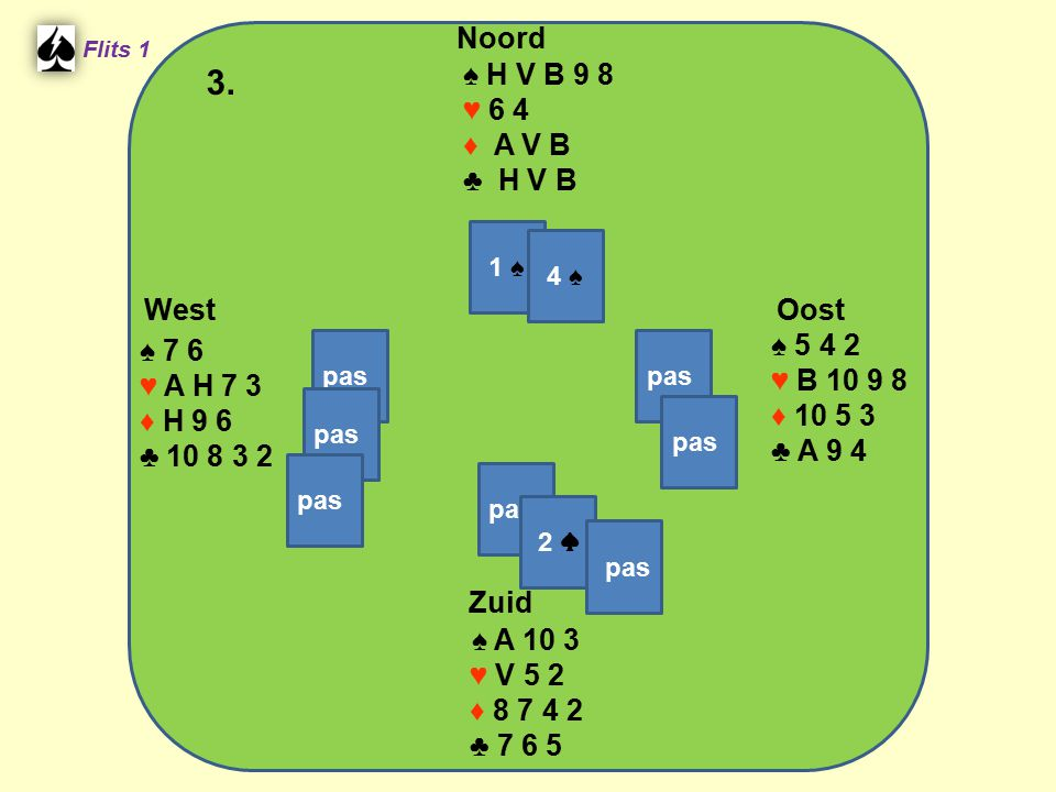 Zuid ♠ A 10 3 ♥ V 5 2 ♦ 8 7 4 2 ♣ 7 6 5 West ♠ 7 6 ♥ A H 7 3 ♦ H 9 6 ♣ 10 8 3 2 Noord ♠ H V B 9 8 ♥ 6 4 ♦ A V B ♣ H V B Oost ♠ 5 4 2 ♥ B 10 9 8 ♦ 10 5