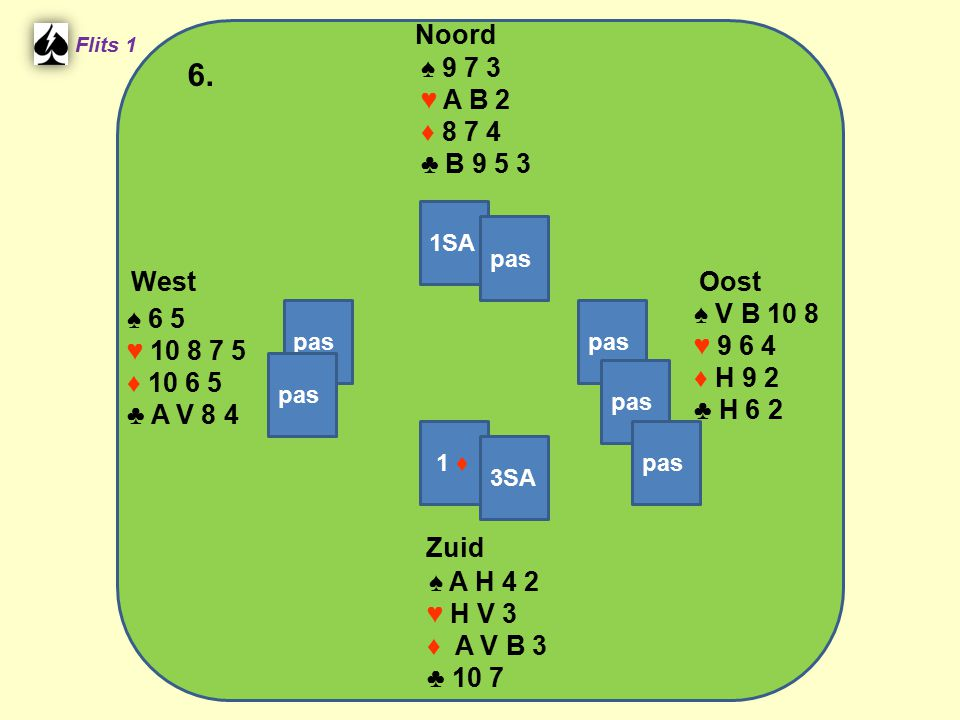 Zuid ♠ A H 4 2 ♥ H V 3 ♦ A V B 3 ♣ 10 7 West ♠ 6 5 ♥ 10 8 7 5 ♦ 10 6 5 ♣ A V 8 4 Noord ♠ 9 7 3 ♥ A B 2 ♦ 8 7 4 ♣ B 9 5 3 Oost ♠ V B 10 8 ♥ 9 6 4 ♦ H 9