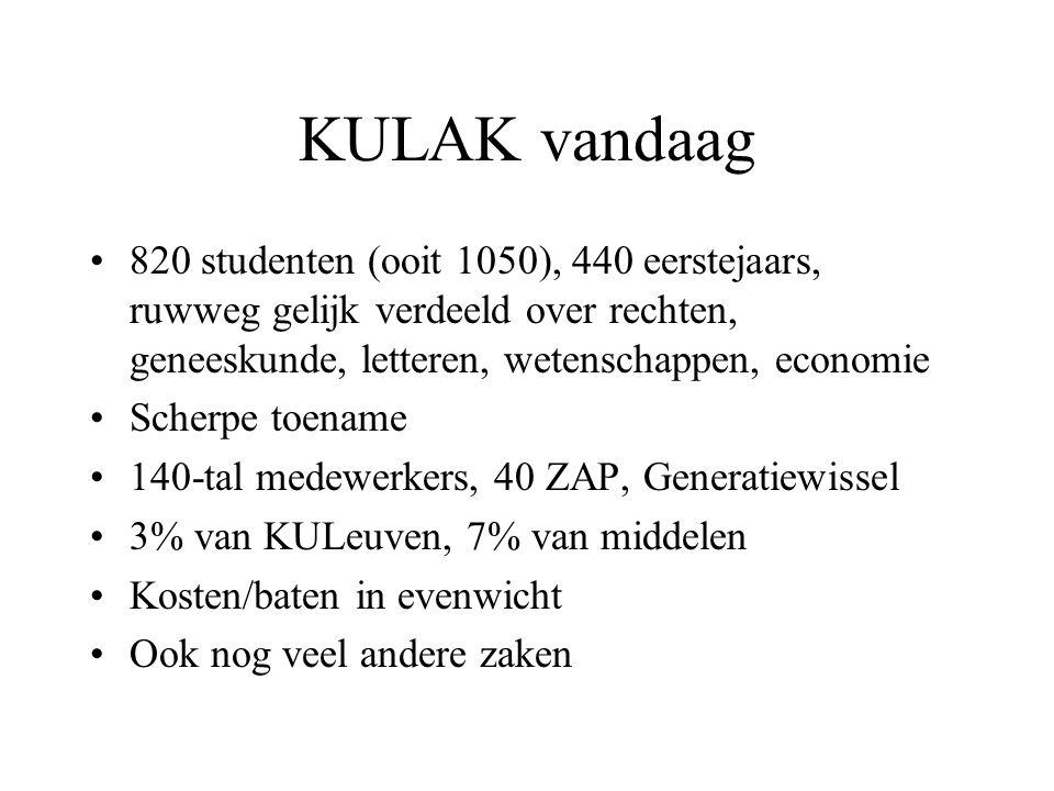 De KULeuven Campus Kortrijk De Leuvense strategie: - kwantiteit - kwaliteit - diversiteit - aanwezigheid