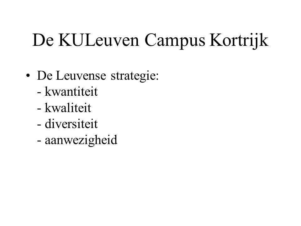 KULAK De Kortrijkse strategie - brede opstapcampus - persoonlijke campus - onderwijs(vernieuwende) campus - in zijn omgeving