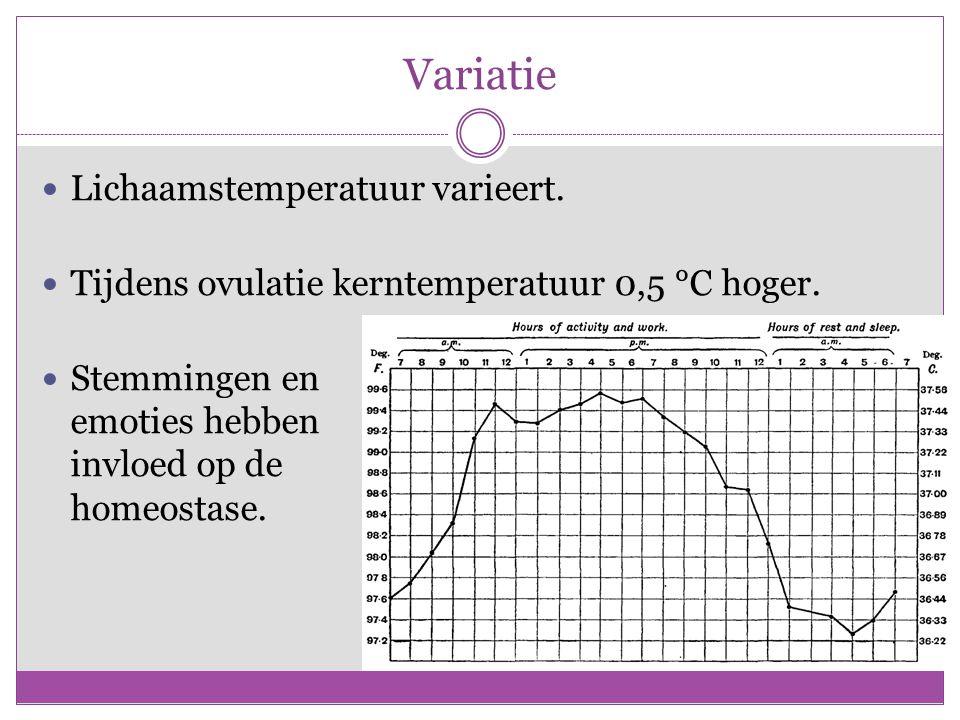 Variatie Lichaamstemperatuur varieert.Tijdens ovulatie kerntemperatuur 0,5 °C hoger.