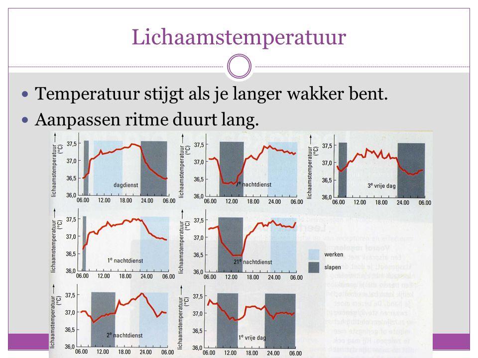 Lichaamstemperatuur Temperatuur stijgt als je langer wakker bent. Aanpassen ritme duurt lang.