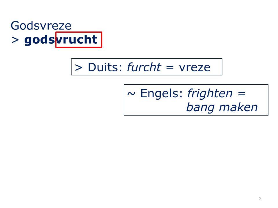 Godsvreze > godsvrucht > Duits: furcht = vreze ~ Engels: frighten = bang maken 2
