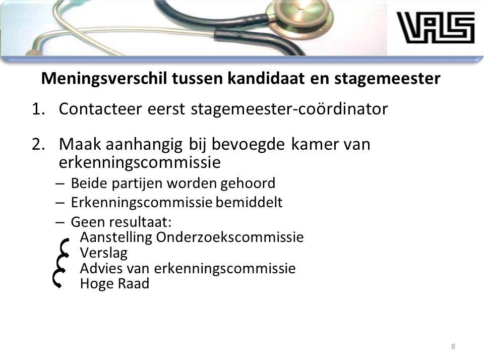 Voorschriften bestellen Getuigschriften voor verstrekte hulp bestellen via SPEOS (www.medattest.be) Gecodeerde geneesmiddelenvoorschriften (model 702N met barcode) bestellen bij Riziv (éénmalig gratis geleverd bij aanvang) 9