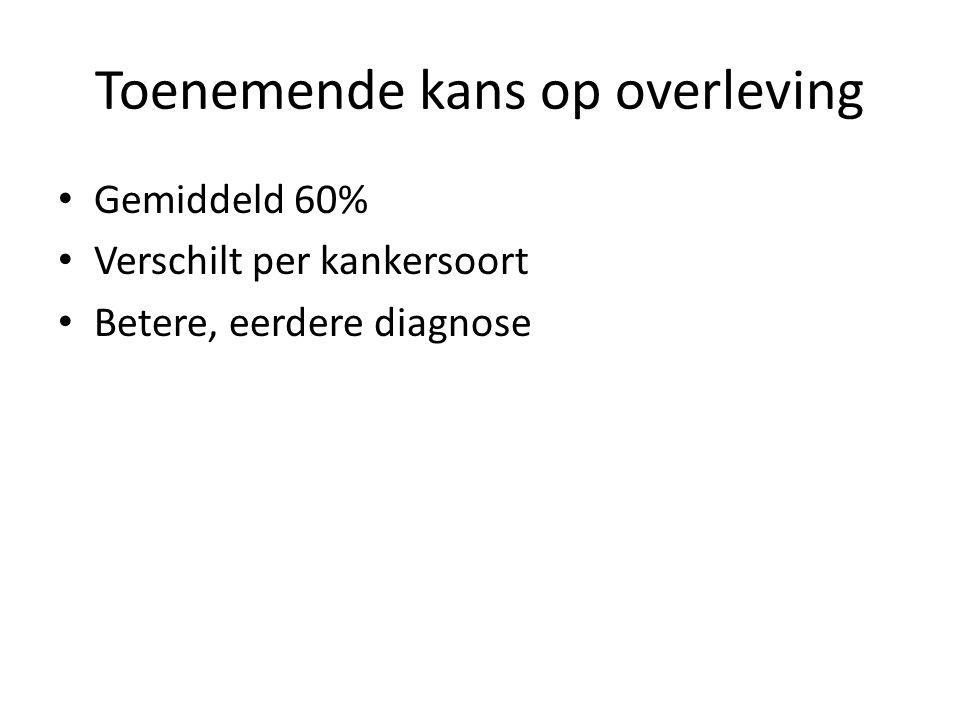 Toenemende kans op overleving Gemiddeld 60% Verschilt per kankersoort Betere, eerdere diagnose