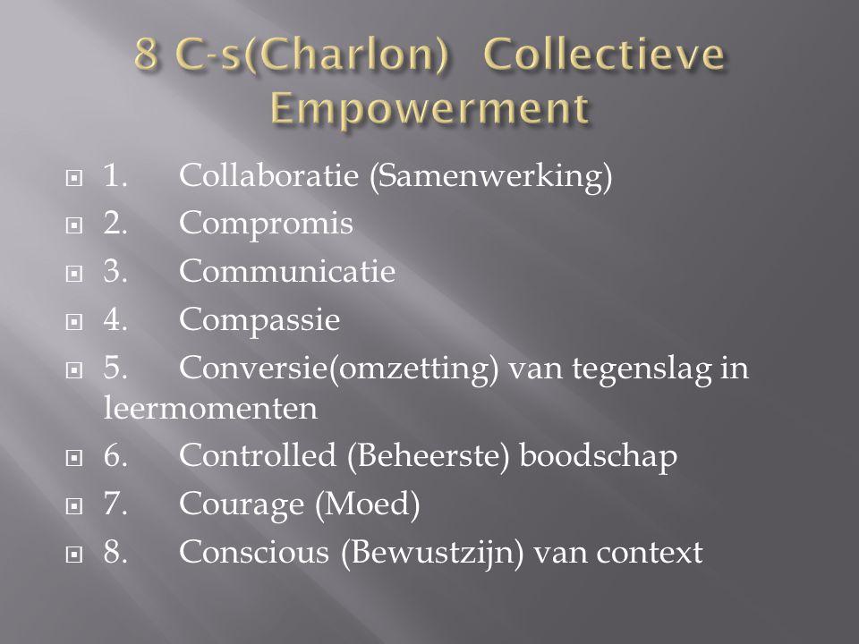  1. Collaboratie (Samenwerking)  2. Compromis  3.