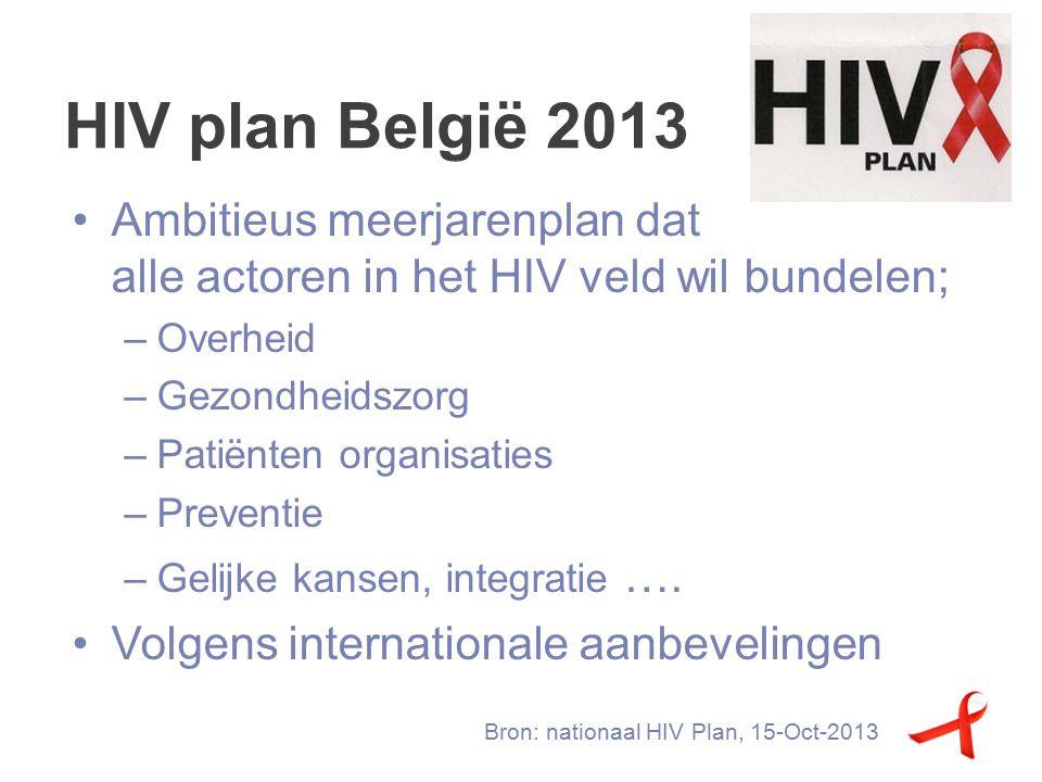 HIV plan België 2013 Bron: nationaal HIV Plan, 15-Oct-2013 Ambitieus meerjarenplan dat alle actoren in het HIV veld wil bundelen; –Overheid –Gezondheidszorg –Patiënten organisaties –Preventie –Gelijke kansen, integratie ….