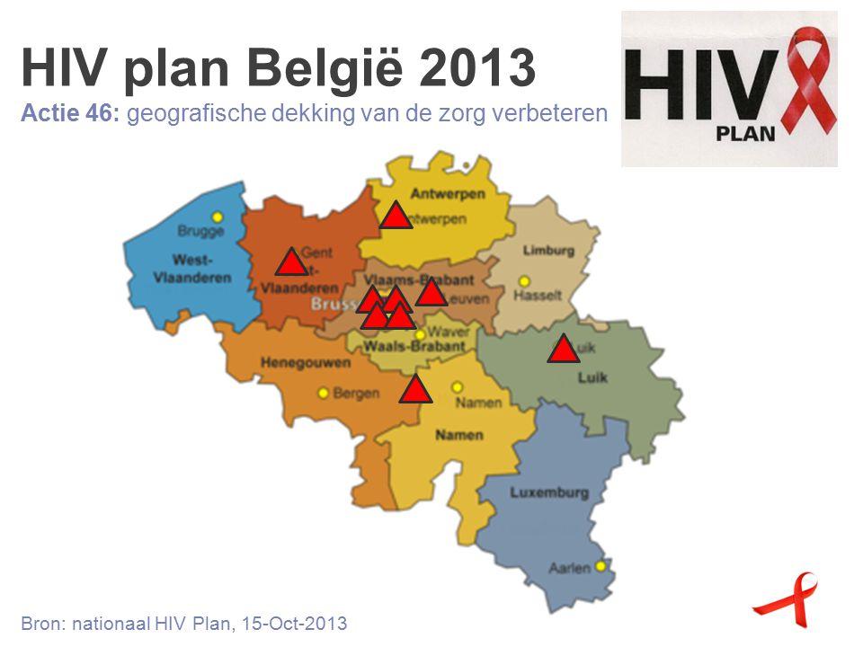 HIV plan België 2013 Bron: nationaal HIV Plan, 15-Oct-2013 Actie 46: geografische dekking van de zorg verbeteren
