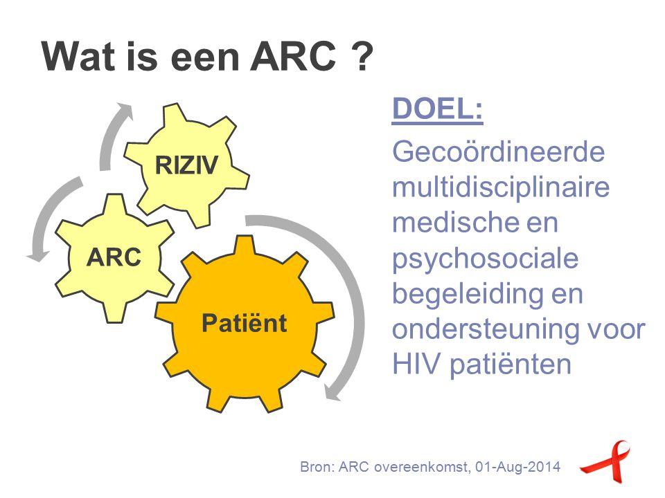Wat is een ARC ? Behandeling van HIV-patiënten Helpen leven met HIV Patient-centered care