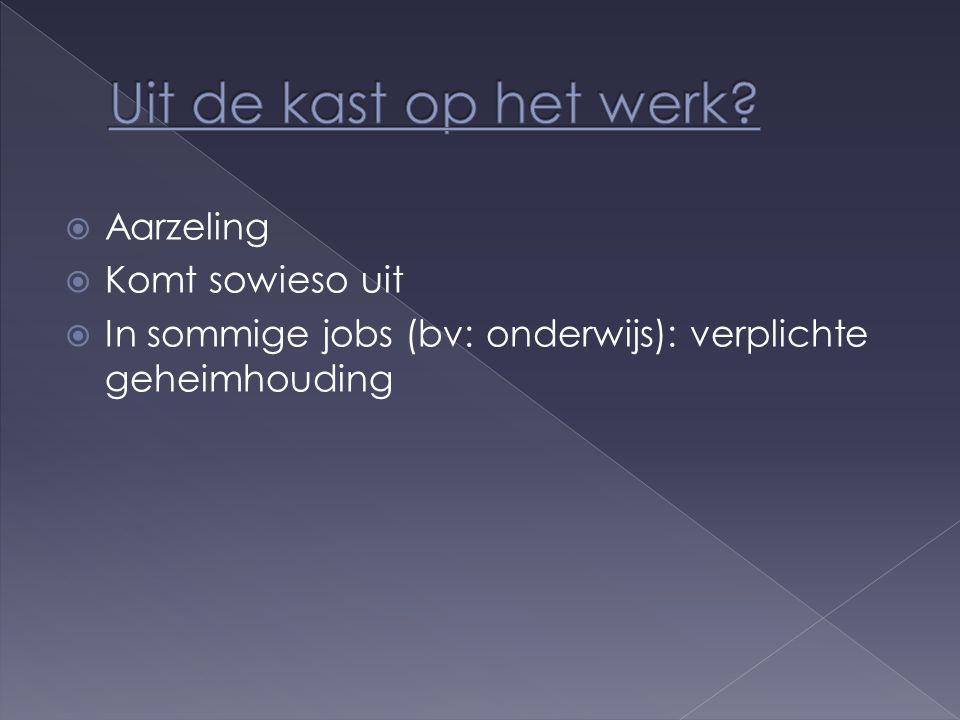  Aarzeling  Komt sowieso uit  In sommige jobs (bv: onderwijs): verplichte geheimhouding