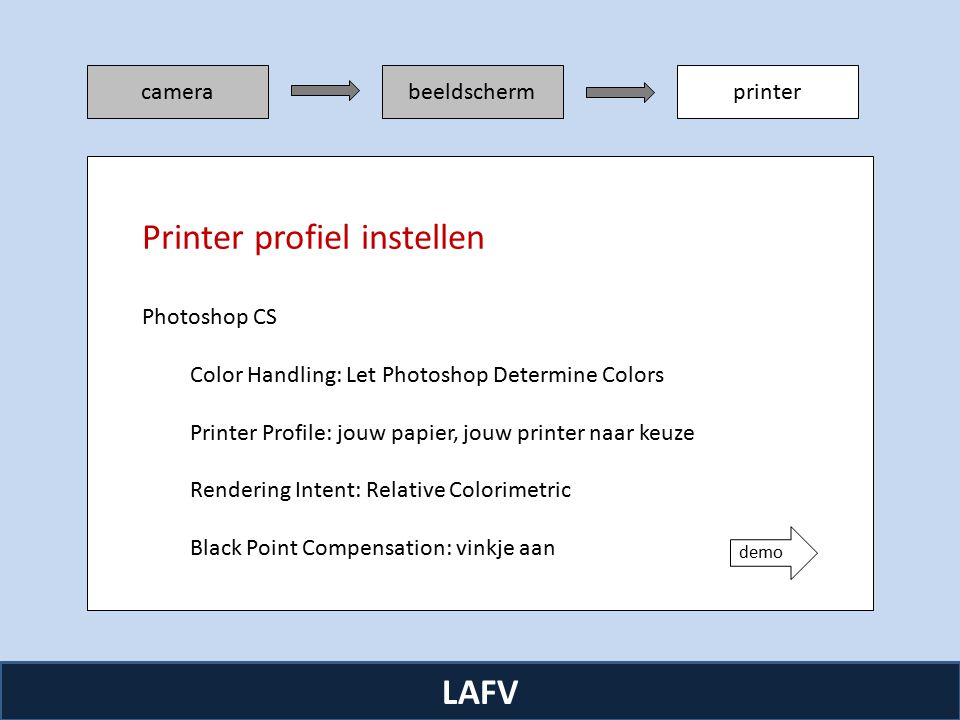 R camerabeeldschermprinter LAFV Photoshop CS Color Handling: Let Photoshop Determine Colors Printer Profile: jouw papier, jouw printer naar keuze Rendering Intent: Relative Colorimetric Black Point Compensation: vinkje aan Printer profiel instellen demo