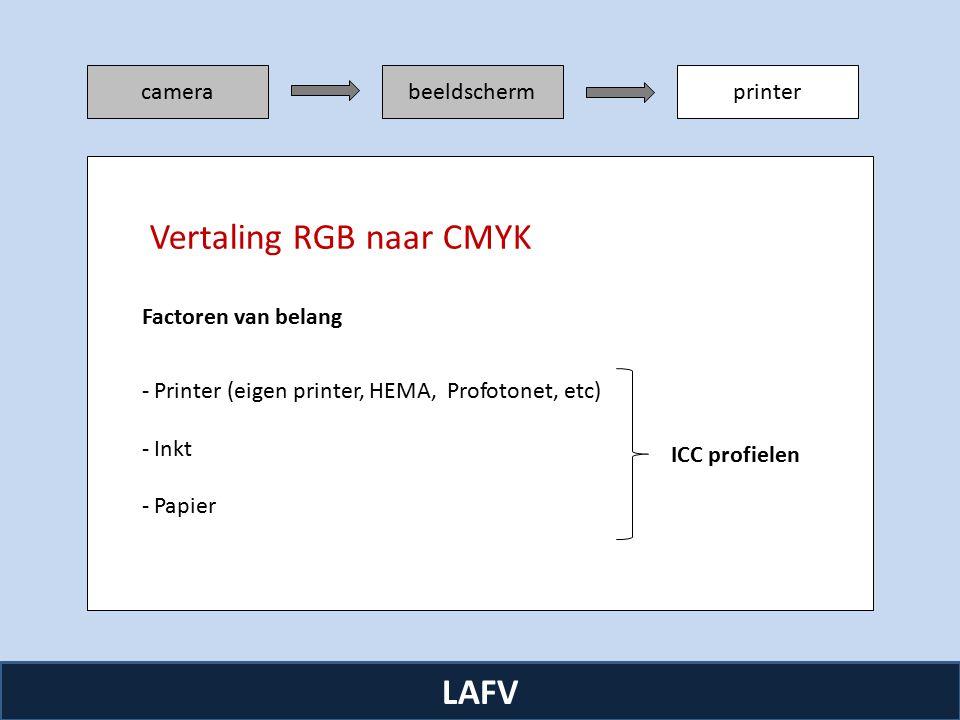 R camerabeeldschermprinter LAFV Factoren van belang - Printer (eigen printer, HEMA, Profotonet, etc) - Inkt - Papier Vertaling RGB naar CMYK ICC profielen