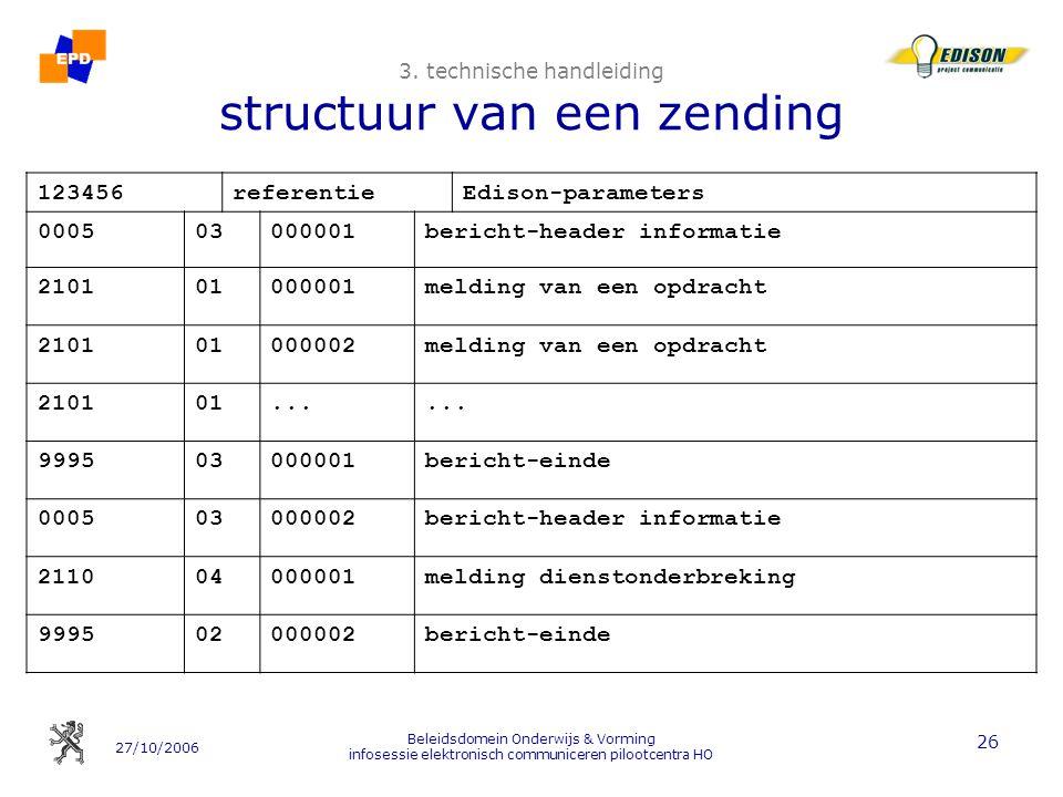 27/10/2006 Beleidsdomein Onderwijs & Vorming infosessie elektronisch communiceren pilootcentra HO 26 3. technische handleiding structuur van een zendi
