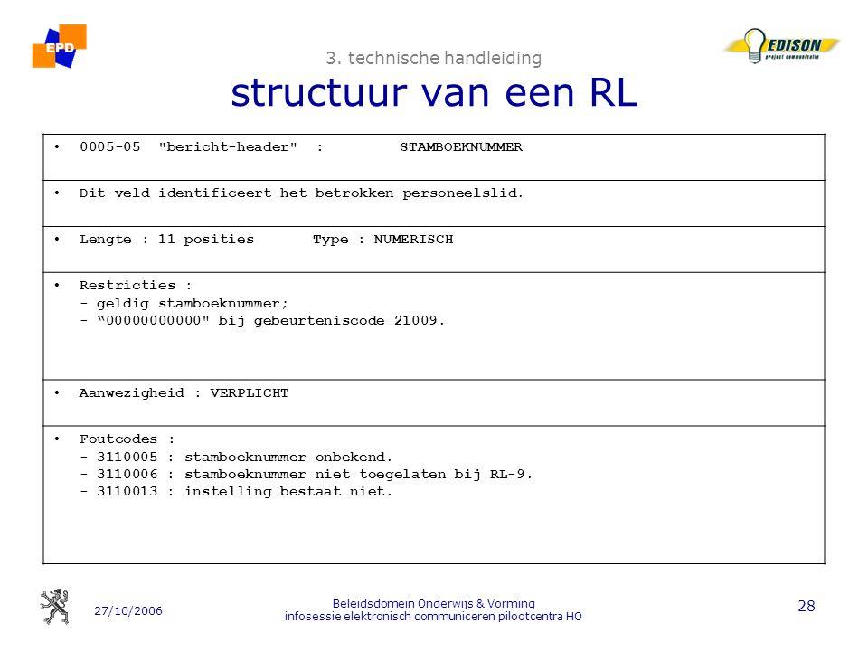 27/10/2006 Beleidsdomein Onderwijs & Vorming infosessie elektronisch communiceren pilootcentra HO 28 3. technische handleiding structuur van een RL 00