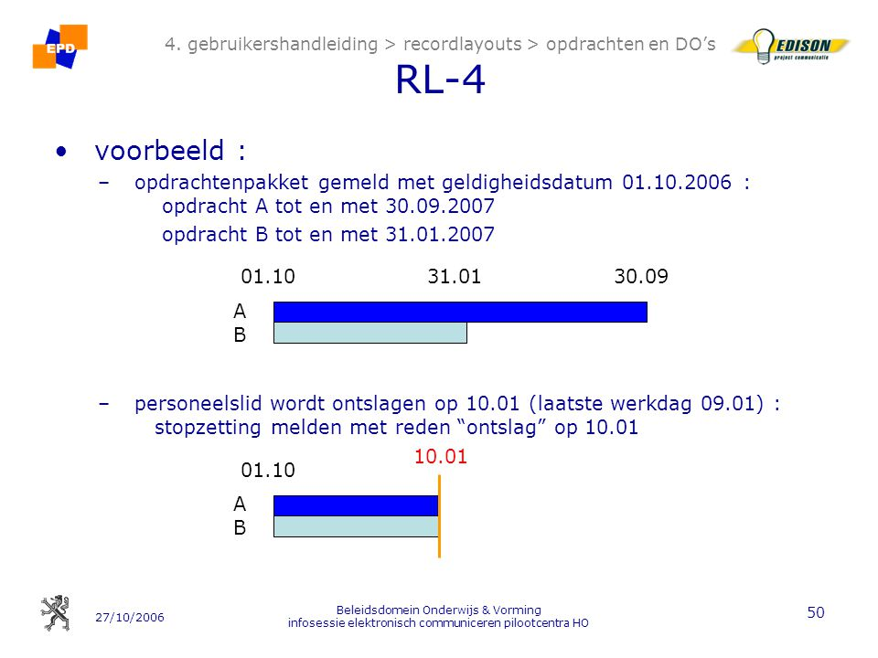 27/10/2006 Beleidsdomein Onderwijs & Vorming infosessie elektronisch communiceren pilootcentra HO 50 4.