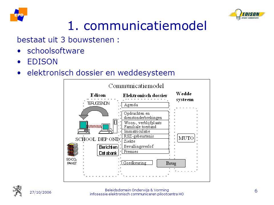 27/10/2006 Beleidsdomein Onderwijs & Vorming infosessie elektronisch communiceren pilootcentra HO 6 1. communicatiemodel bestaat uit 3 bouwstenen : sc