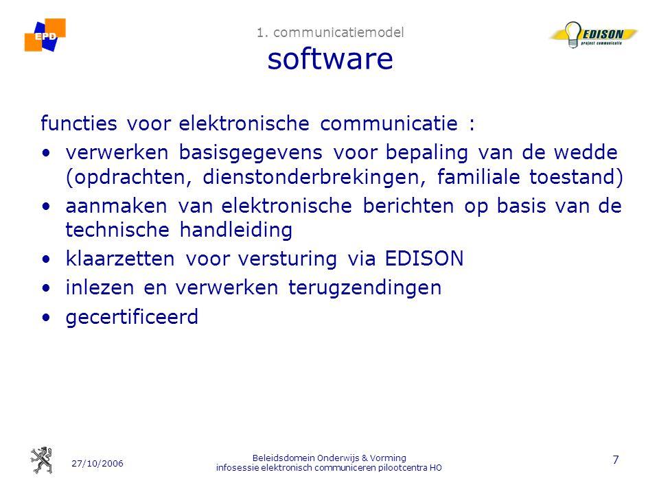 27/10/2006 Beleidsdomein Onderwijs & Vorming infosessie elektronisch communiceren pilootcentra HO 7 1. communicatiemodel software functies voor elektr