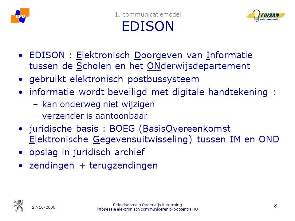 27/10/2006 Beleidsdomein Onderwijs & Vorming infosessie elektronisch communiceren pilootcentra HO 8 1. communicatiemodel EDISON EDISON : Elektronisch
