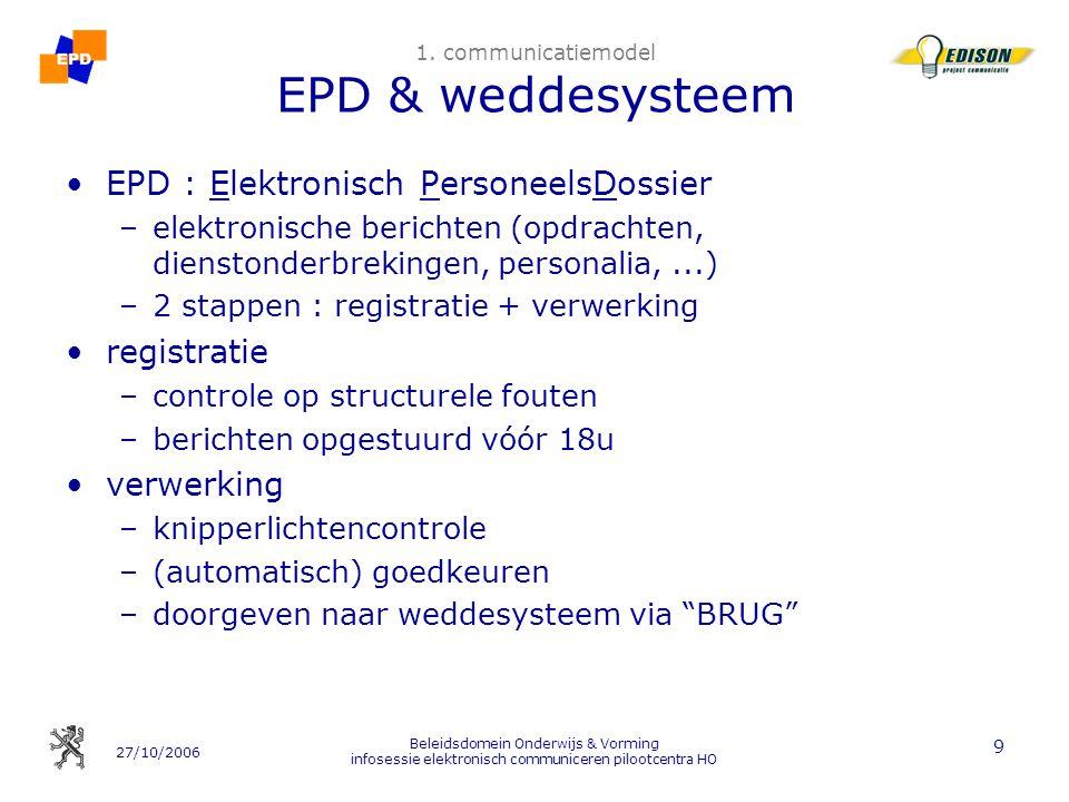 27/10/2006 Beleidsdomein Onderwijs & Vorming infosessie elektronisch communiceren pilootcentra HO 9 1. communicatiemodel EPD & weddesysteem EPD : Elek
