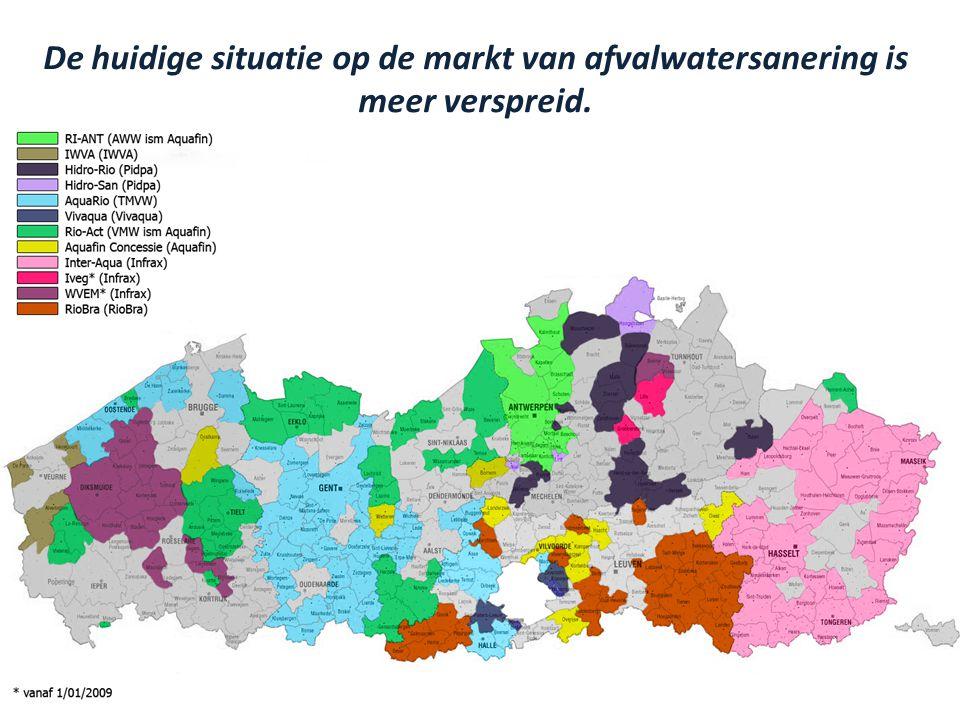 De huidige situatie op de markt van afvalwatersanering is meer verspreid. 23/09/200811