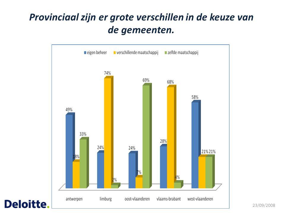 Provinciaal zijn er grote verschillen in de keuze van de gemeenten. 23/09/200814