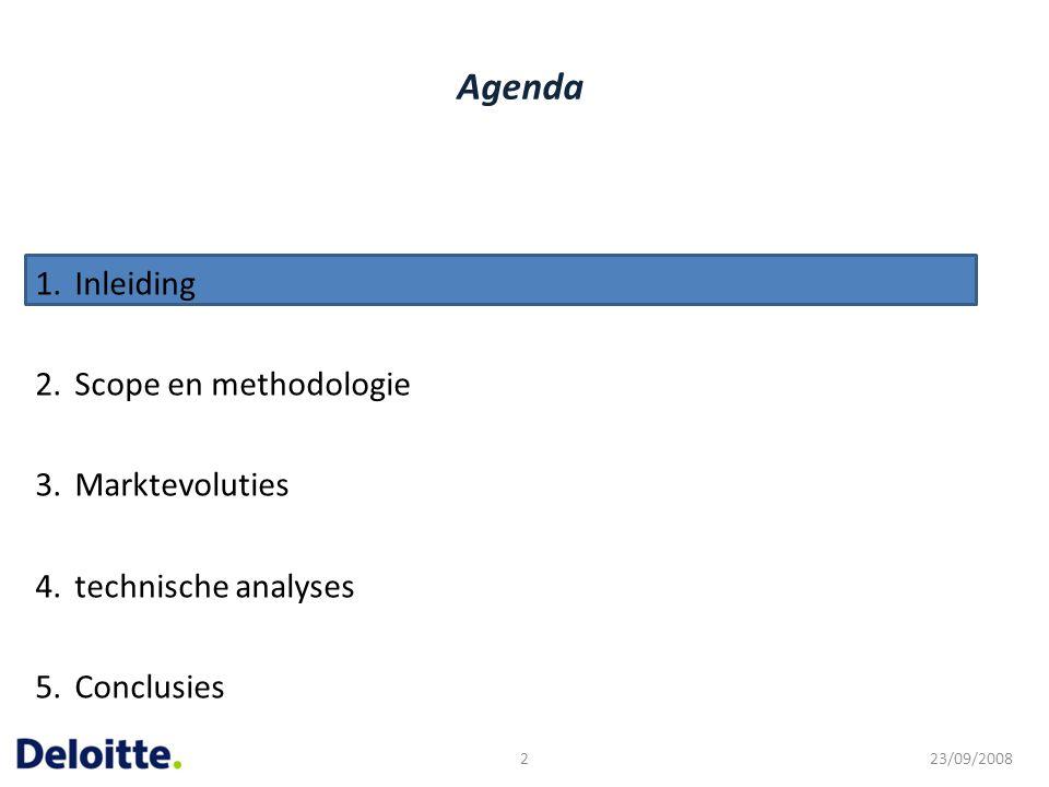 Agenda 1.Inleiding 2.Scope en methodologie 3.Marktevoluties 4.technische analyses 5.Conclusies 23/09/20082