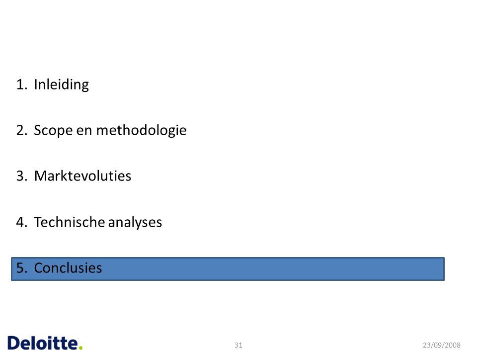 1.Inleiding 2.Scope en methodologie 3.Marktevoluties 4.Technische analyses 5.Conclusies 23/09/200831