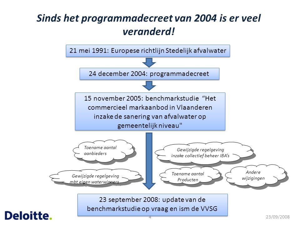"""Sinds het programmadecreet van 2004 is er veel veranderd! 23/09/20084 Toename aantal aanbieders 15 november 2005: benchmarkstudie """"Het commercieel mar"""