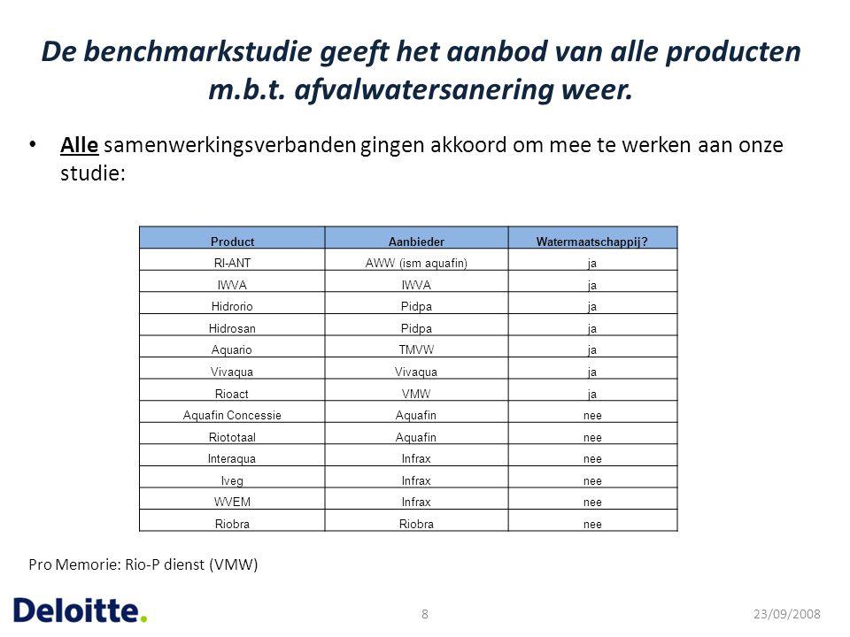 De benchmarkstudie geeft het aanbod van alle producten m.b.t. afvalwatersanering weer. Alle samenwerkingsverbanden gingen akkoord om mee te werken aan