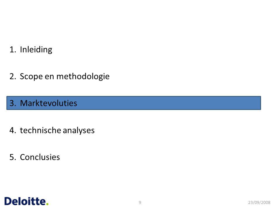 1.Inleiding 2.Scope en methodologie 3.Marktevoluties 4.technische analyses 5.Conclusies 23/09/20089