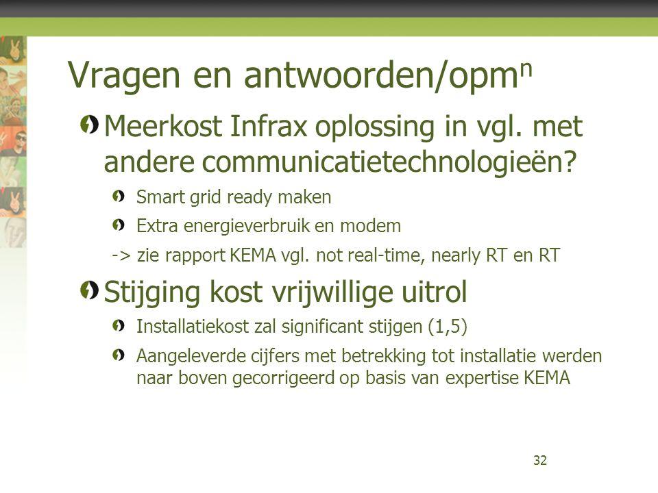 Vragen en antwoorden/opm n 32 Meerkost Infrax oplossing in vgl. met andere communicatietechnologieën? Smart grid ready maken Extra energieverbruik en