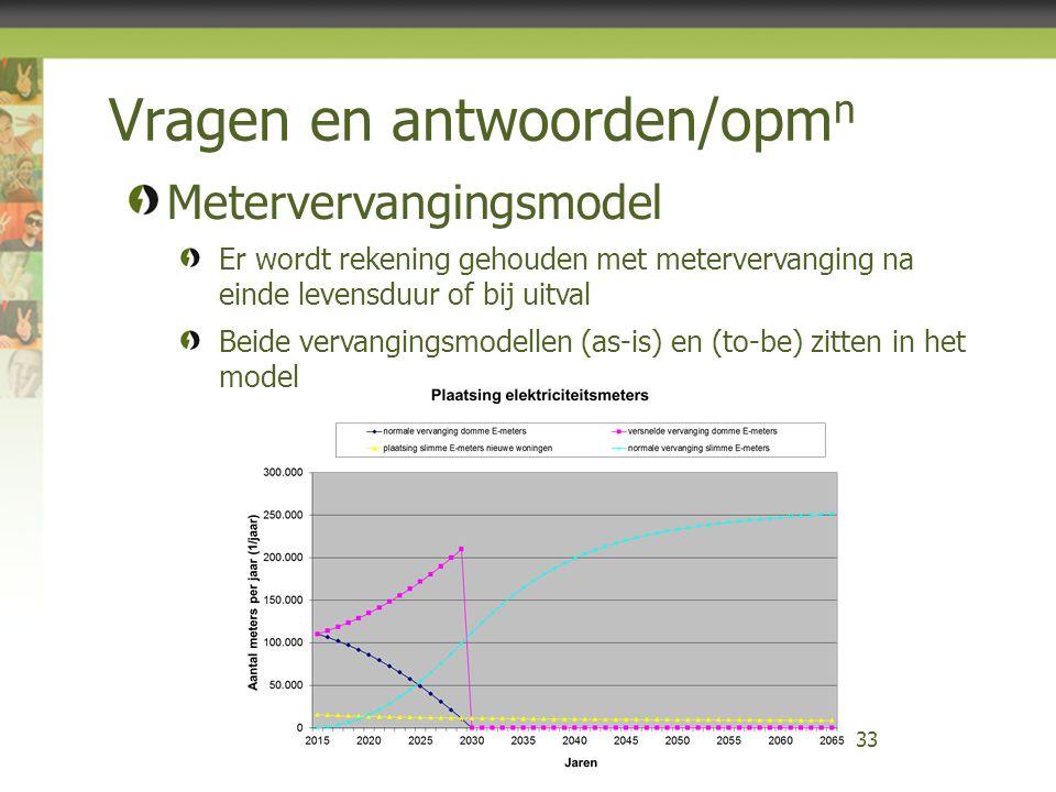 Vragen en antwoorden/opm n 33 Metervervangingsmodel Er wordt rekening gehouden met metervervanging na einde levensduur of bij uitval Beide vervangings