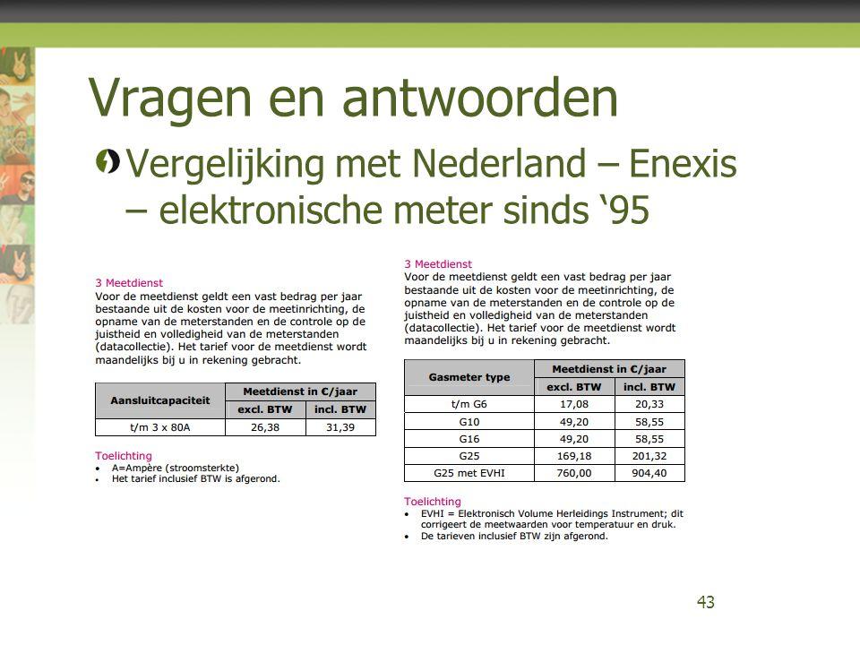 Vragen en antwoorden Vergelijking met Nederland – Enexis – elektronische meter sinds '95 43