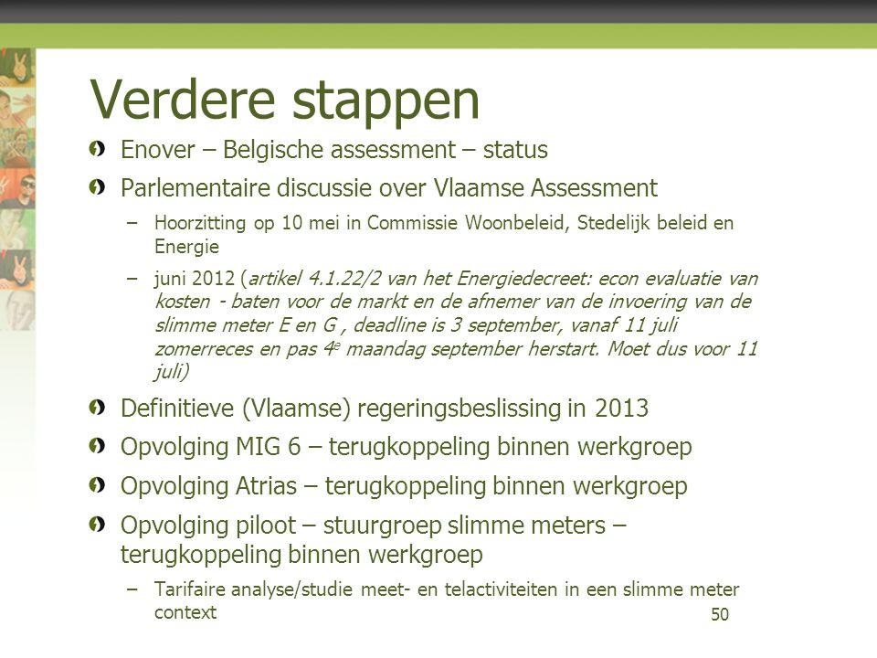 Verdere stappen Enover – Belgische assessment – status Parlementaire discussie over Vlaamse Assessment –Hoorzitting op 10 mei in Commissie Woonbeleid,
