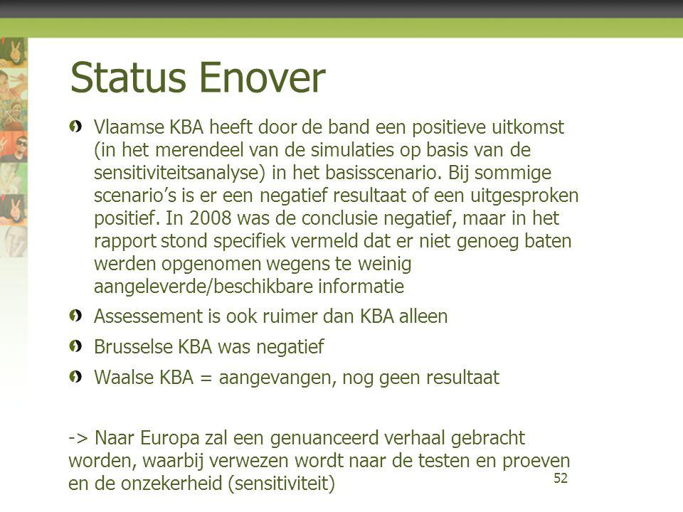 Status Enover Vlaamse KBA heeft door de band een positieve uitkomst (in het merendeel van de simulaties op basis van de sensitiviteitsanalyse) in het