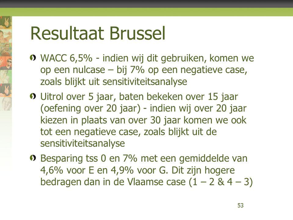 Resultaat Brussel WACC 6,5% - indien wij dit gebruiken, komen we op een nulcase – bij 7% op een negatieve case, zoals blijkt uit sensitiviteitsanalyse