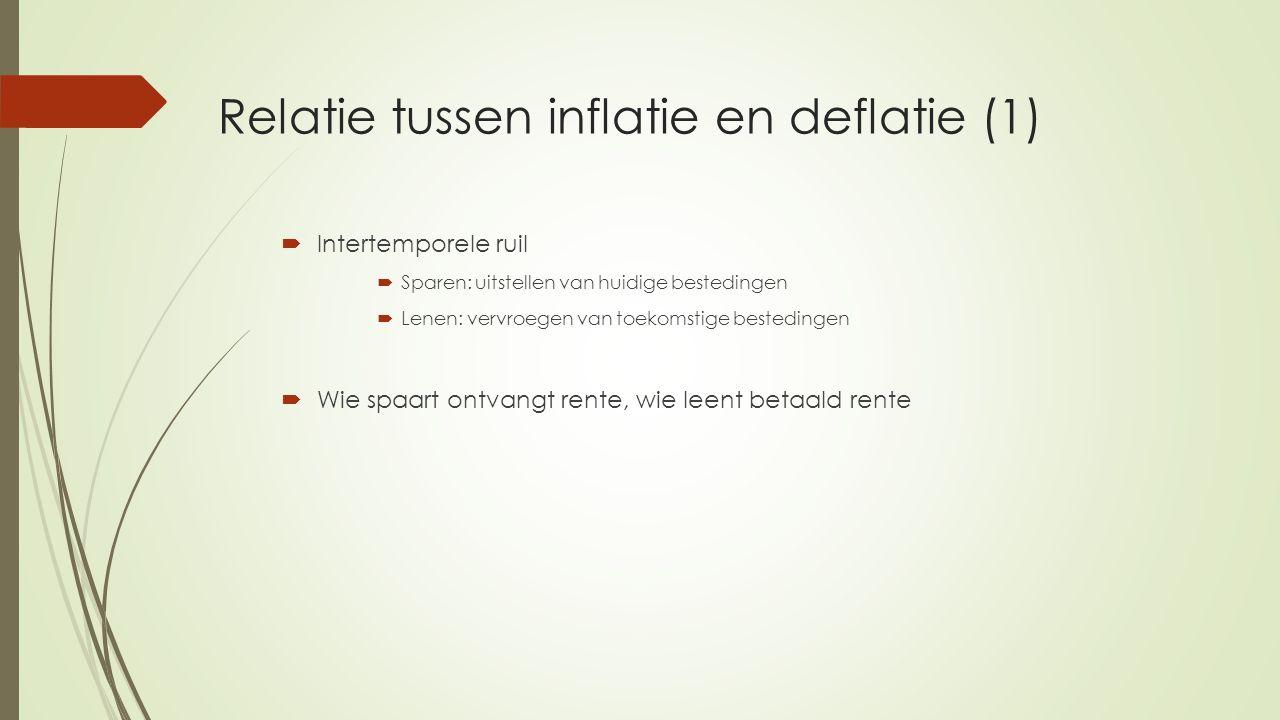Relatie tussen inflatie en deflatie (1)  Intertemporele ruil  Sparen: uitstellen van huidige bestedingen  Lenen: vervroegen van toekomstige bestedi
