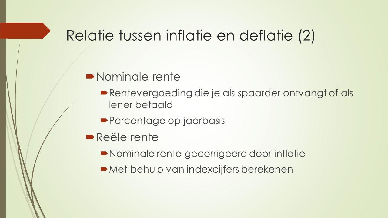 Relatie tussen inflatie en deflatie (2)  Nominale rente  Rentevergoeding die je als spaarder ontvangt of als lener betaald  Percentage op jaarbasis