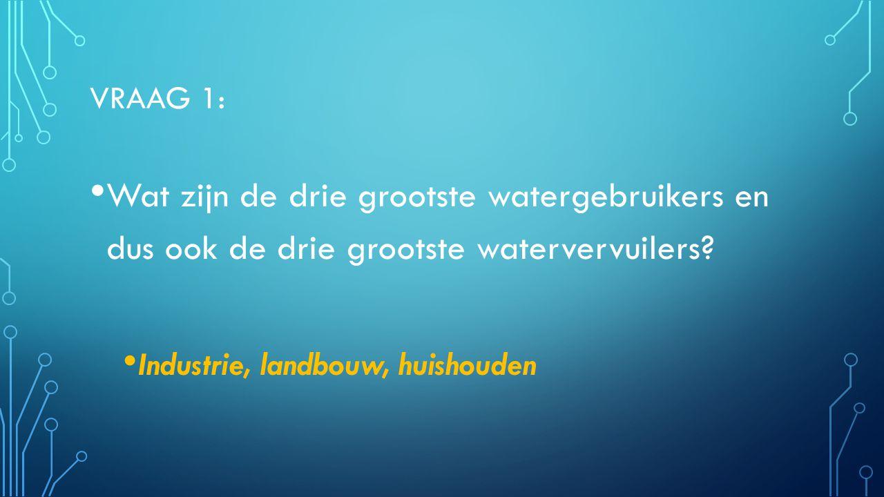 VRAAG 1: Wat zijn de drie grootste watergebruikers en dus ook de drie grootste watervervuilers? Industrie, landbouw, huishouden