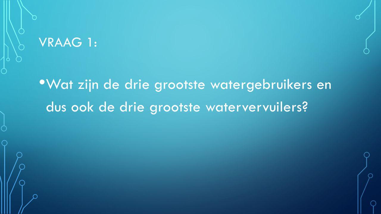 VRAAG 1: Wat zijn de drie grootste watergebruikers en dus ook de drie grootste watervervuilers?