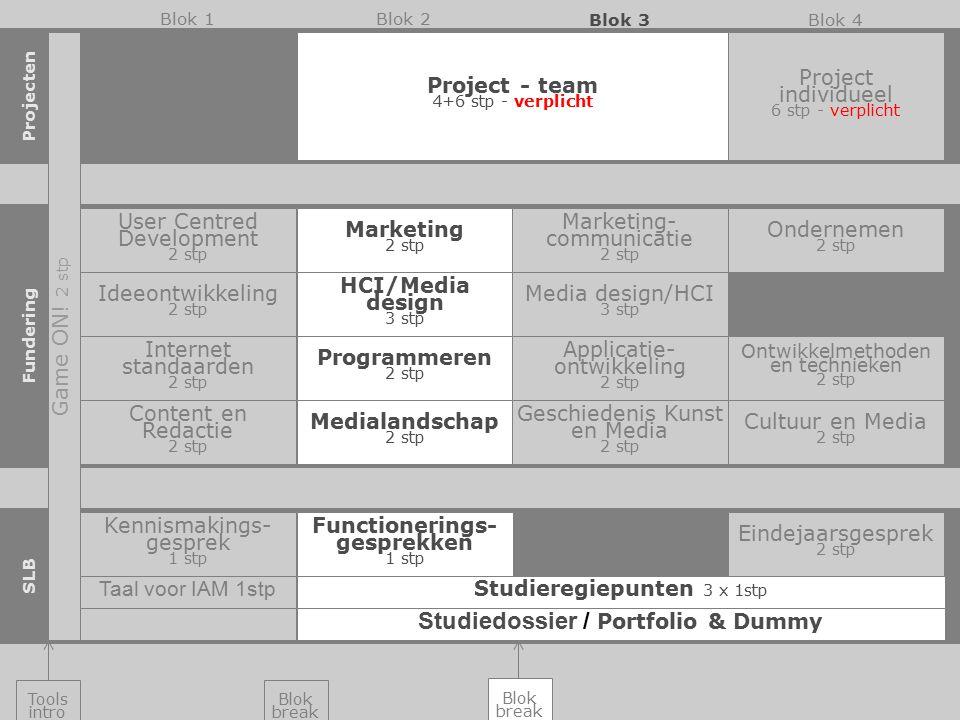 Project - team 4+6 stp - verplicht Project individueel 6 stp - verplicht Internet standaarden 2 stp Programmeren 2 stp Applicatie- ontwikkeling 2 stp